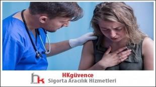 Hipertansiyon Hastalığı ve Tamamlayıcı Sağlık Sigortası