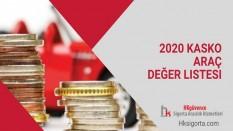 2020 Kasko Araç Değer Listesi