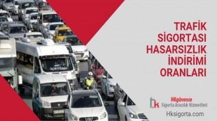 Trafik Sigortası Hasarsızlık İndirimi Oranları