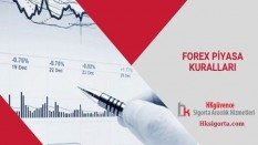 Forex Piyasa Kuralları