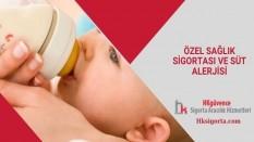 Özel Sağlık Sigortası ve Süt Alerjisi