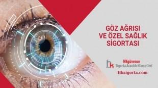 Göz Ağrısı ve Özel Sağlık Sigortası