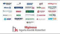Ankara Sigorta Firmaları